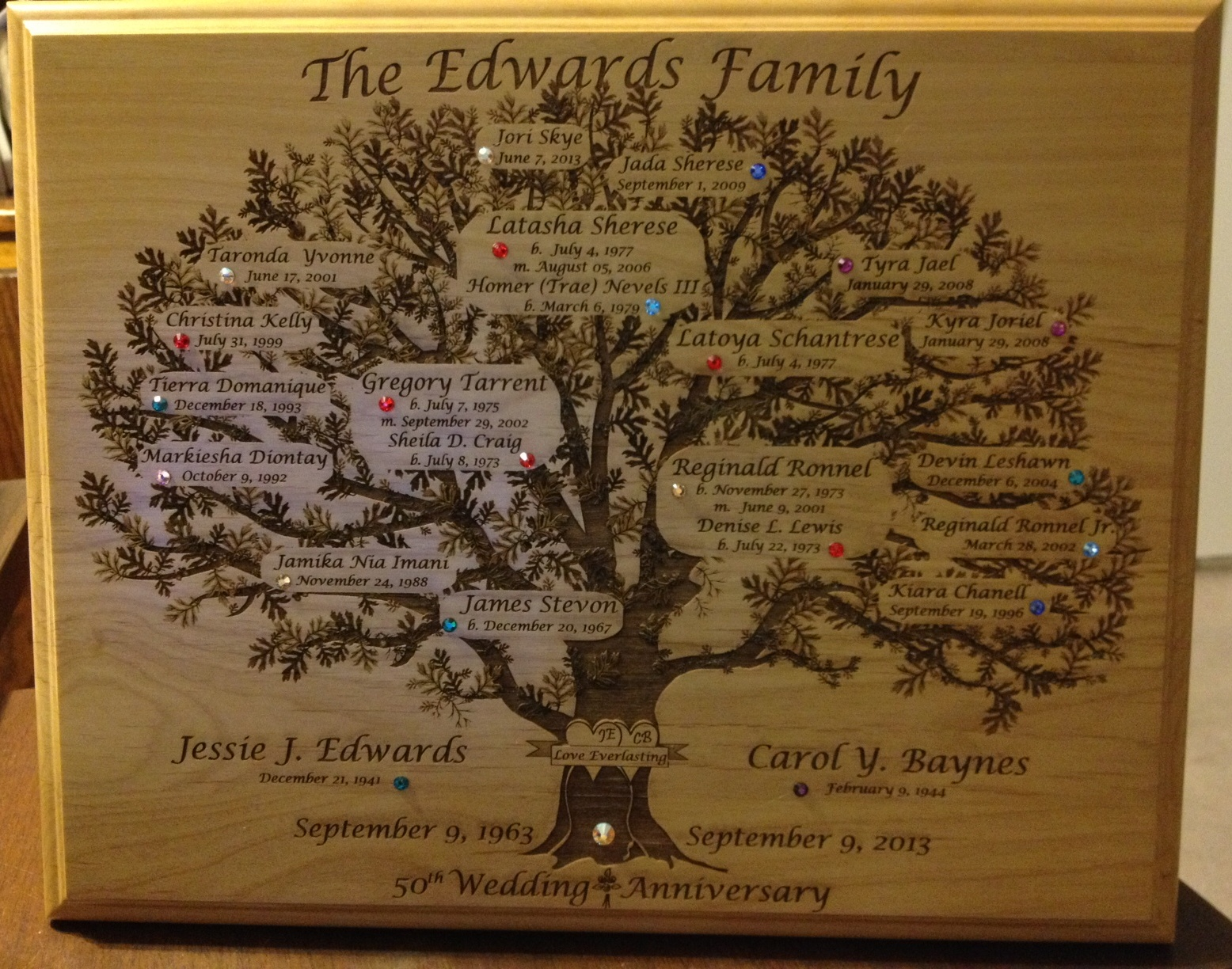 Edwards Family Tree Plaque