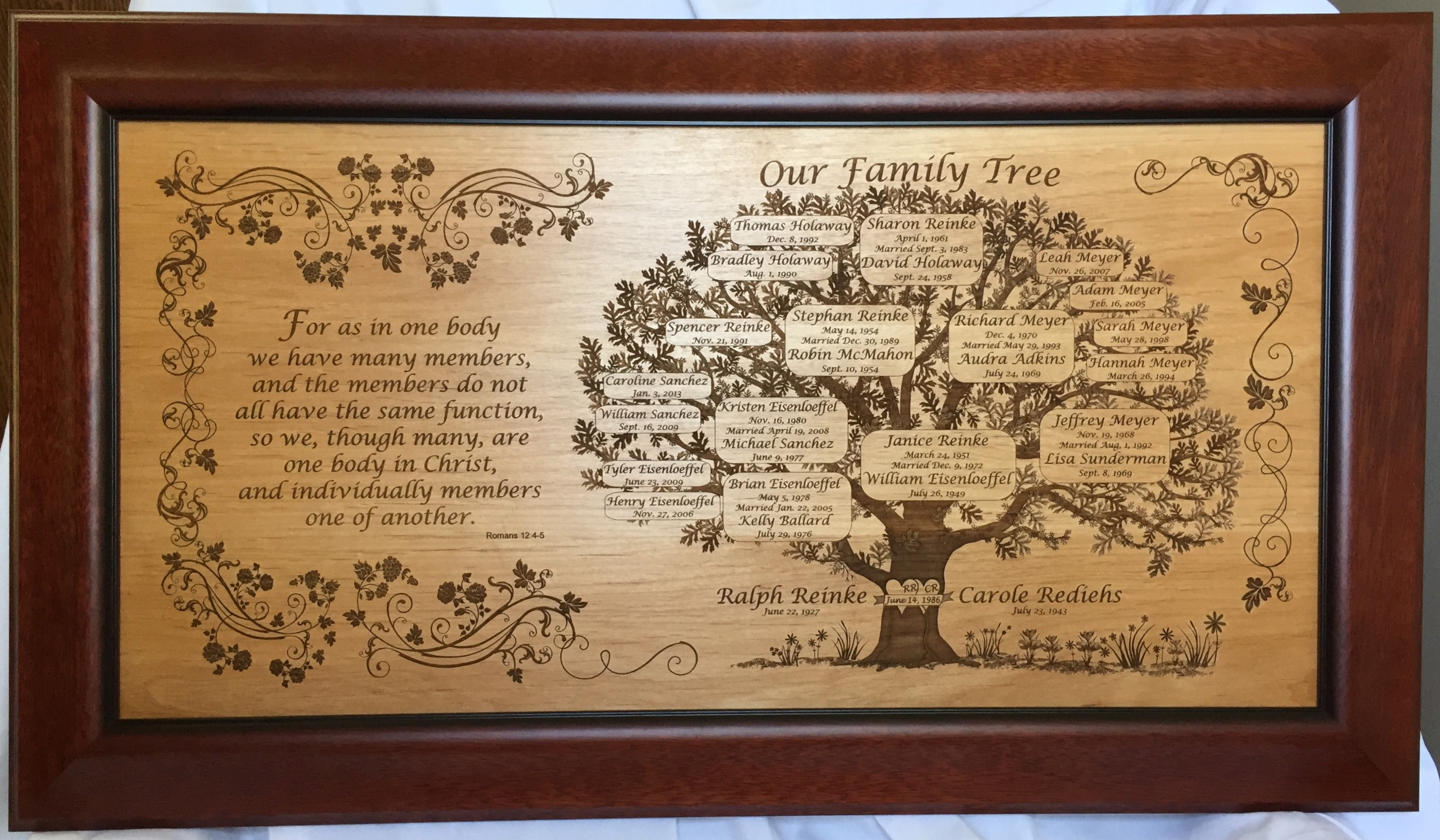 home    family tree plaques