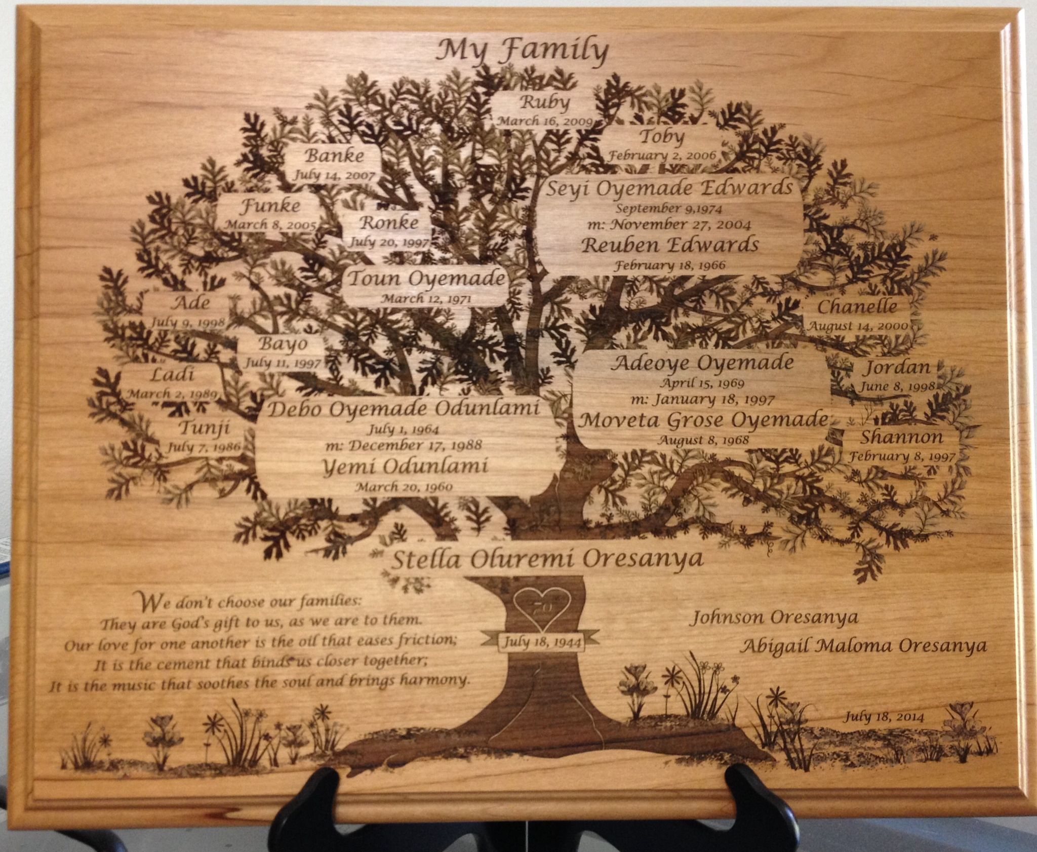 Oresanya Family Tree Plaque